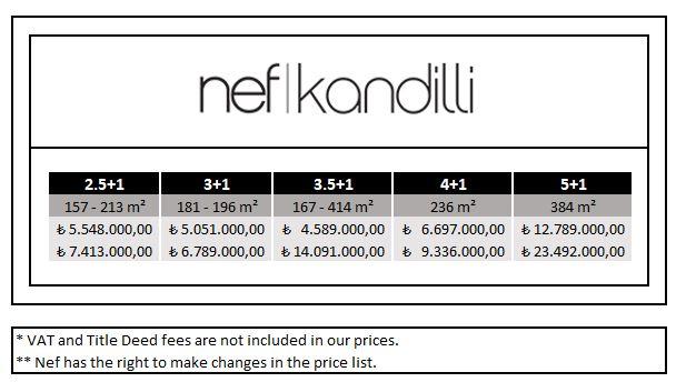 أنماط وأسعار الشقق في مشروع نيف قنديلي