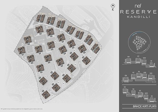 مخطط مشروع نيف قنديلي