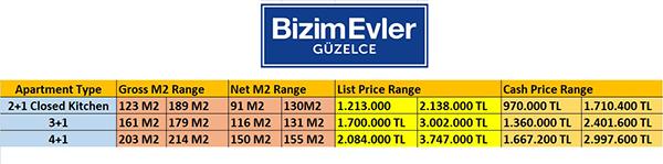 أنماط وأسعار الشقق في مشروع بيزيم افلار غوزلجي